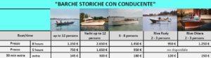 prezzi noleggio barche venezia