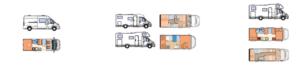 tipologia camper Rovigo